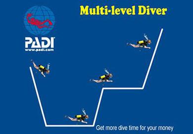 Курсы по специализациям PADI